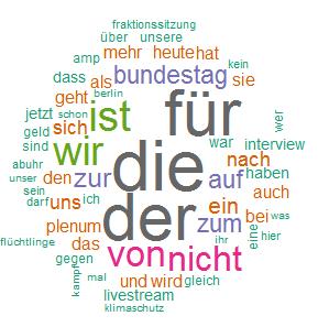Jeweils 450 letzte Tweets der Accounts der CDU, SPD und Grünen Bundestagsfraktion als Commonality Cloud